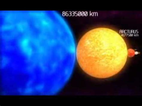 How small we really are!!! A journey from Mercury to VV