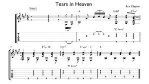 Tears in Heaven Guitar Tab Music How To Acoustic – Guitar