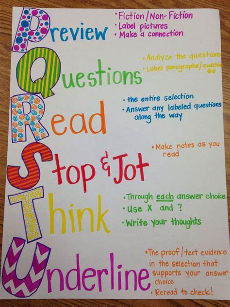 Reading anchor chart: Post-its make you smart (when used