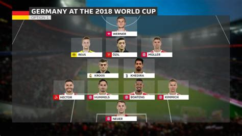 How Germany could look at the 2018 World Cup | bundesliga